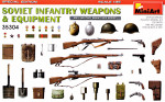 Soviet Infantry Weapons & Equipment WW2
