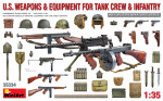 U.S. Weapons & Equipment for Tank Crew & Infantry